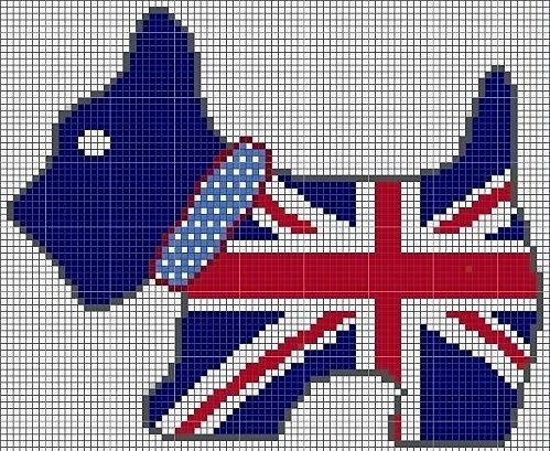 Union Jack Scottie